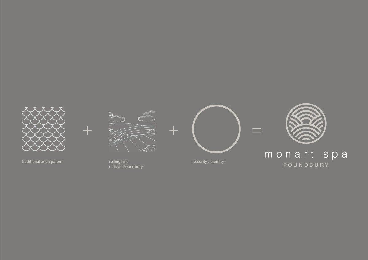 monart-daymoodboard- logo design wexford