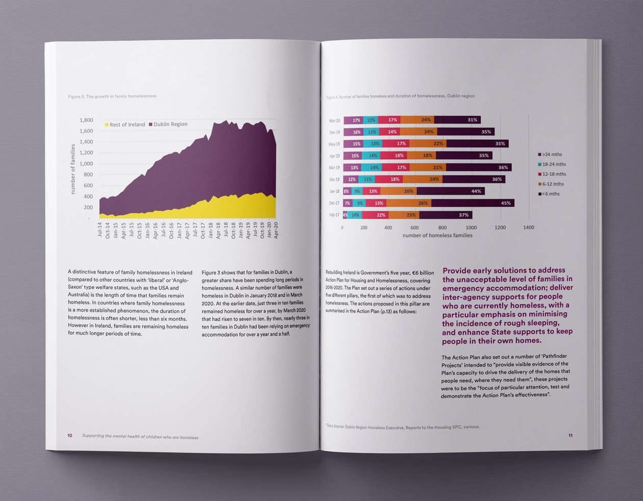 focus ireland therapeutics report design by pixelpod inner pages